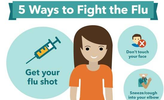 Flu season on the horizon